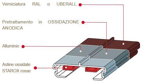 meccanismi5