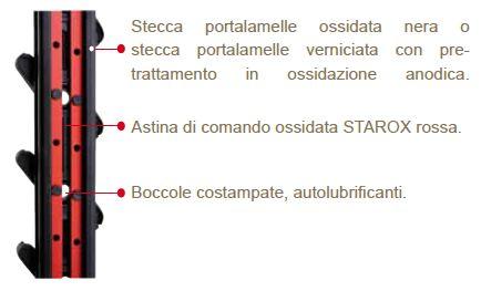 meccanismi6